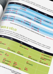 Planning L'etincelle sport à Séléstat
